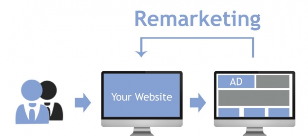 Follow Your Customers Across the Web with Google Remarketing